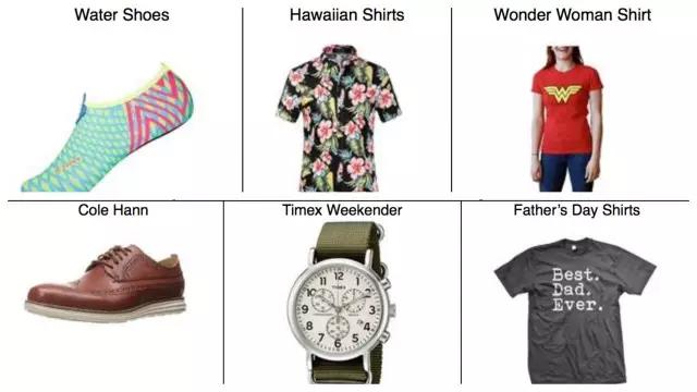 亚马逊选品灵感丨当下最IN的时尚单品、三大流行趋势及亚马逊热销商品