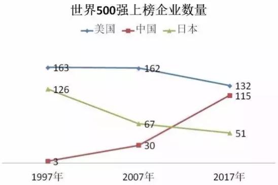 """亚马逊等四大跨境电商平台竞争升级,中国制造商为何成了""""香饽饽""""?"""