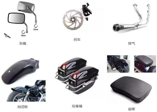 eBay高潜力摩托车品类盘点,你值得拥有!