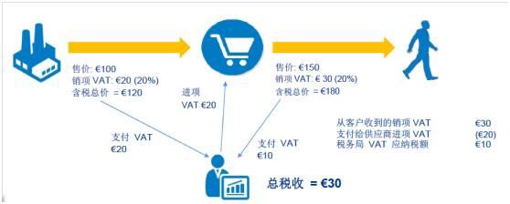 开一间亚马逊店铺需要多少钱,个人卖家开店成本计算