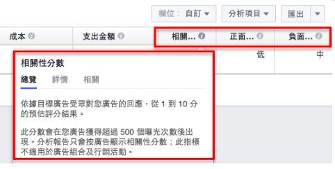 Facebook广告竞价优化技巧,快Get!