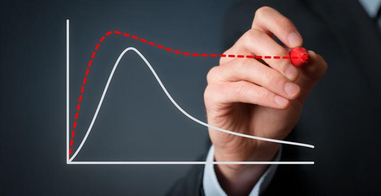 如何降低亚马逊广告成本却在提升转化