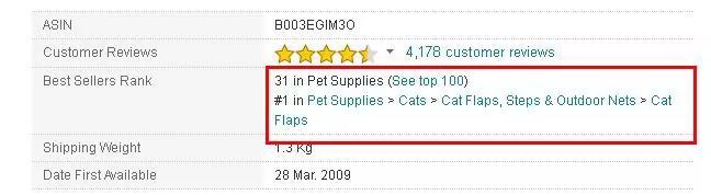 亚马逊英国站宠物市场还有汤喝?来一波大路货宠物爆款
