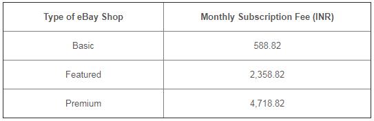 eBay印度站刊登费多少?eBay印度站开店费用详解