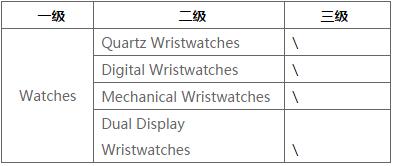 12月19日前,速卖通手表行业将对部分类目及属性进行调整
