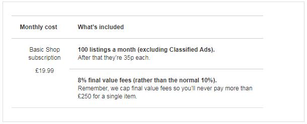eBay英国站开店费用有哪些,成交费用是多少?