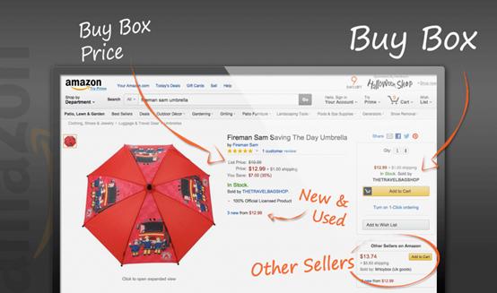 实操干货:提高亚马逊销售额的14个最基本方法
