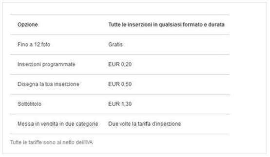 多达12张!eBay法国、意大利、西班牙站点新增图片刊登免费数量