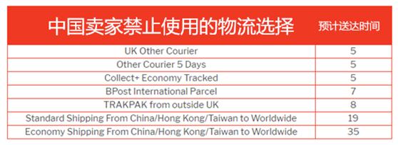 滥用地理位置的中国卖家,eBay现在将禁止你使用这些物流运营商!